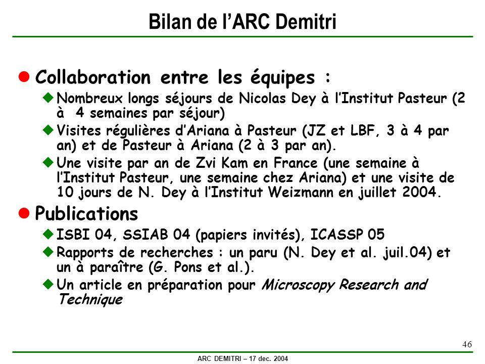 ARC DEMITRI – 17 dec. 2004 46 Bilan de lARC Demitri Collaboration entre les équipes : Nombreux longs séjours de Nicolas Dey à lInstitut Pasteur (2 à 4