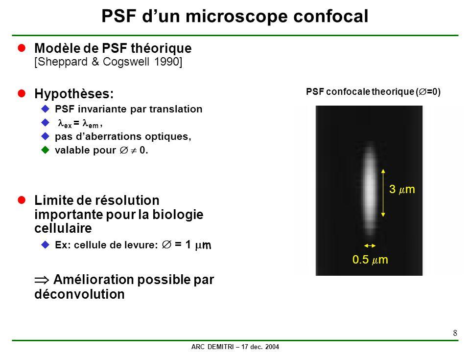 ARC DEMITRI – 17 dec. 2004 8 PSF dun microscope confocal Modèle de PSF théorique [Sheppard & Cogswell 1990] Hypothèses: PSF invariante par translation