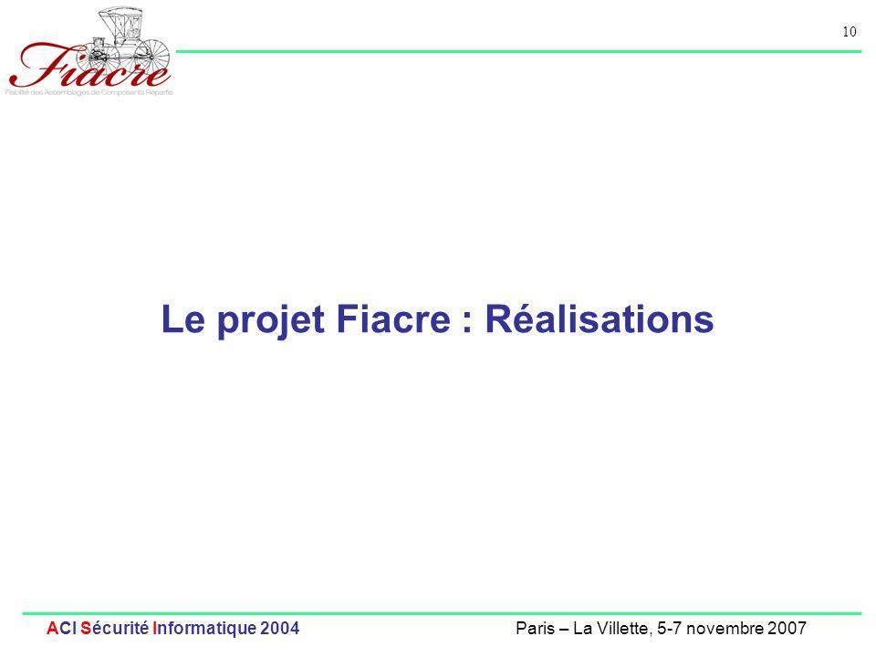 10 ACI Sécurité Informatique 2004Paris – La Villette, 5-7 novembre 2007 Le projet Fiacre : Réalisations
