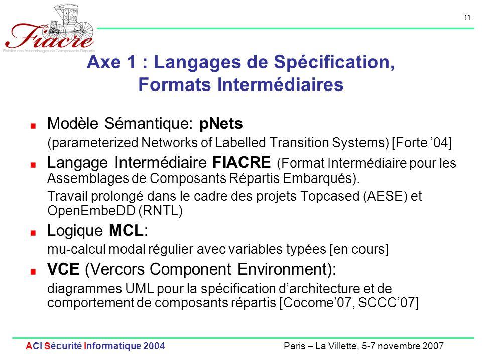 11 ACI Sécurité Informatique 2004Paris – La Villette, 5-7 novembre 2007 Axe 1 : Langages de Spécification, Formats Intermédiaires Modèle Sémantique: pNets (parameterized Networks of Labelled Transition Systems) [Forte 04] Langage Intermédiaire FIACRE (Format Intermédiaire pour les Assemblages de Composants Répartis Embarqués).