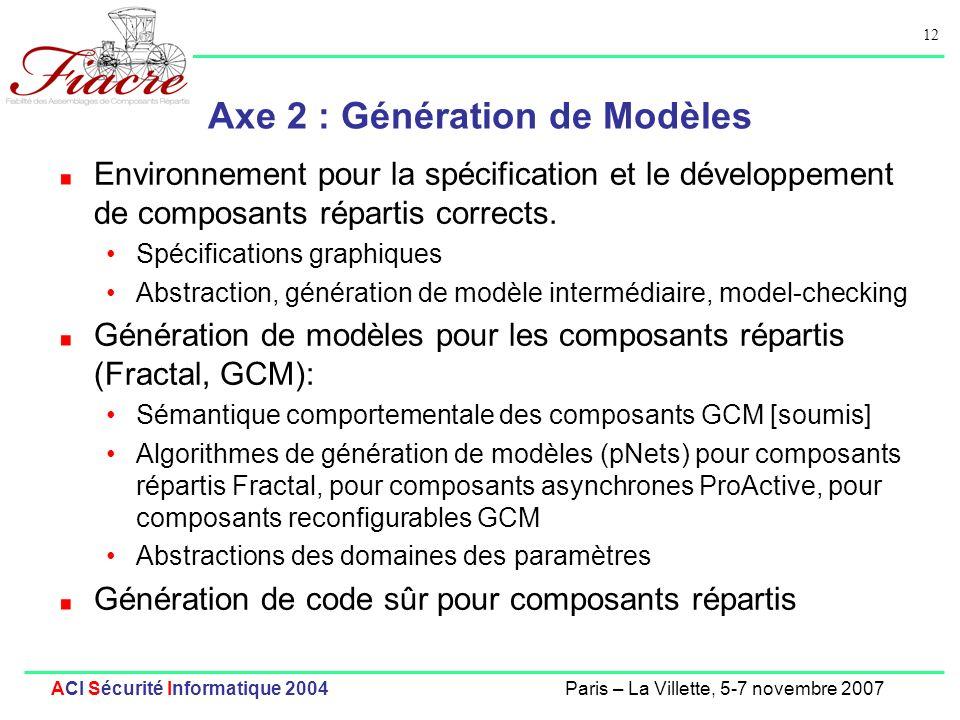 12 ACI Sécurité Informatique 2004Paris – La Villette, 5-7 novembre 2007 Axe 2 : Génération de Modèles Environnement pour la spécification et le dévelo