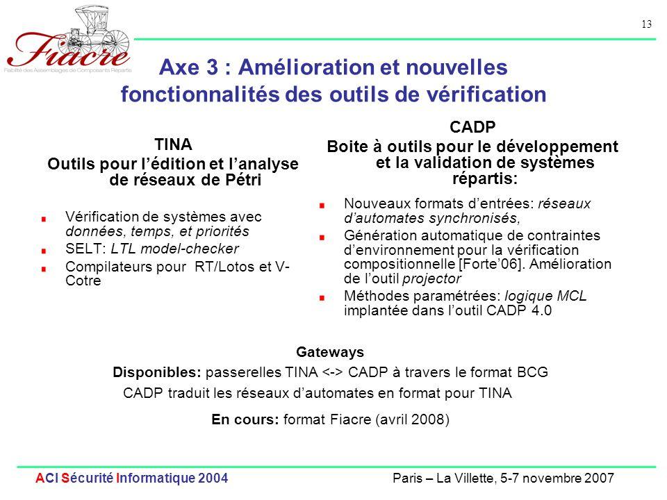 13 ACI Sécurité Informatique 2004Paris – La Villette, 5-7 novembre 2007 Axe 3 : Amélioration et nouvelles fonctionnalités des outils de vérification T