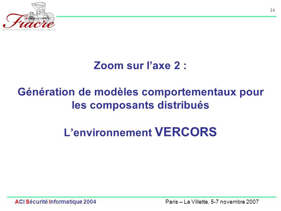 14 ACI Sécurité Informatique 2004Paris – La Villette, 5-7 novembre 2007 Zoom sur laxe 2 : Génération de modèles comportementaux pour les composants distribués Lenvironnement VERCORS