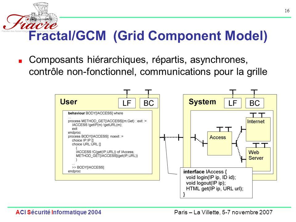 16 ACI Sécurité Informatique 2004Paris – La Villette, 5-7 novembre 2007 Fractal/GCM (Grid Component Model) Composants hiérarchiques, répartis, asynchrones, contrôle non-fonctionnel, communications pour la grille