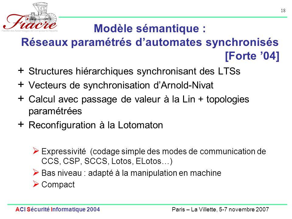 18 ACI Sécurité Informatique 2004Paris – La Villette, 5-7 novembre 2007 Modèle sémantique : Réseaux paramétrés dautomates synchronisés [Forte 04] + Structures hiérarchiques synchronisant des LTSs + Vecteurs de synchronisation dArnold-Nivat + Calcul avec passage de valeur à la Lin + topologies paramétrées + Reconfiguration à la Lotomaton Expressivité (codage simple des modes de communication de CCS, CSP, SCCS, Lotos, ELotos…) Bas niveau : adapté à la manipulation en machine Compact