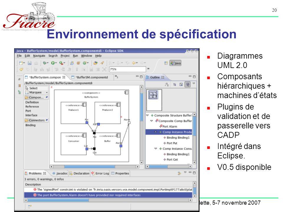 20 ACI Sécurité Informatique 2004Paris – La Villette, 5-7 novembre 2007 Environnement de spécification Diagrammes UML 2.0 Composants hiérarchiques + machines détats Plugins de validation et de passerelle vers CADP Intégré dans Eclipse.