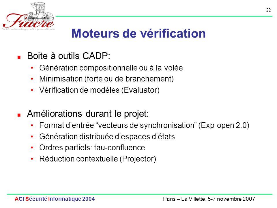 22 ACI Sécurité Informatique 2004Paris – La Villette, 5-7 novembre 2007 Moteurs de vérification Boite à outils CADP: Génération compositionnelle ou à la volée Minimisation (forte ou de branchement) Vérification de modèles (Evaluator) Améliorations durant le projet: Format dentrée vecteurs de synchronisation (Exp-open 2.0) Génération distribuée despaces détats Ordres partiels: tau-confluence Réduction contextuelle (Projector)