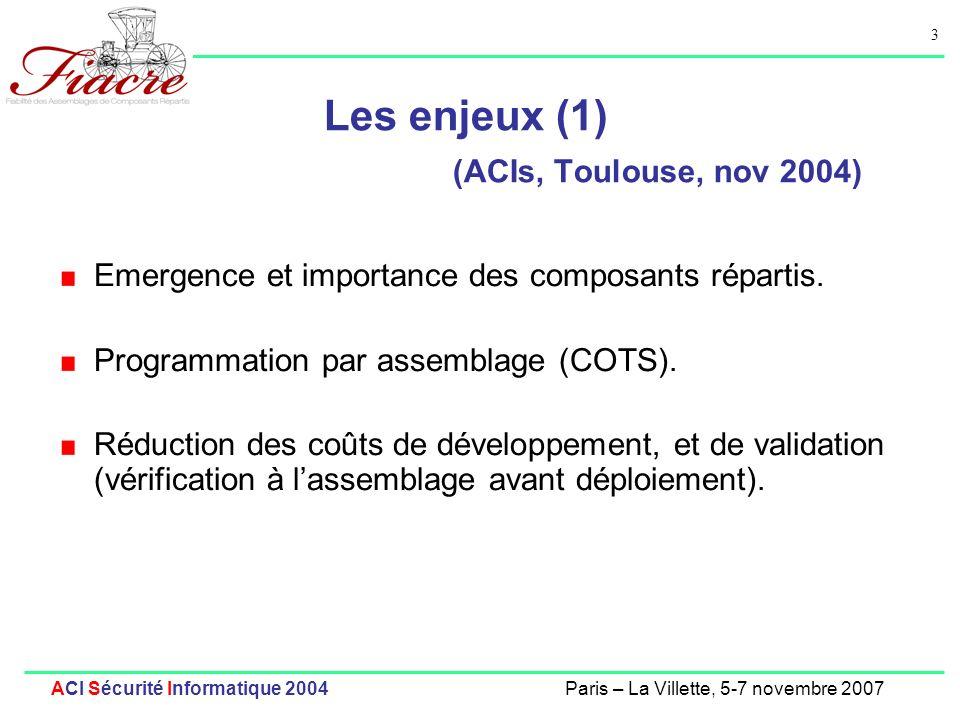 4 ACI Sécurité Informatique 2004Paris – La Villette, 5-7 novembre 2007 Les enjeux (2) Spécification : comment être sûr quun composant « sur étagère » correspond aux besoins.