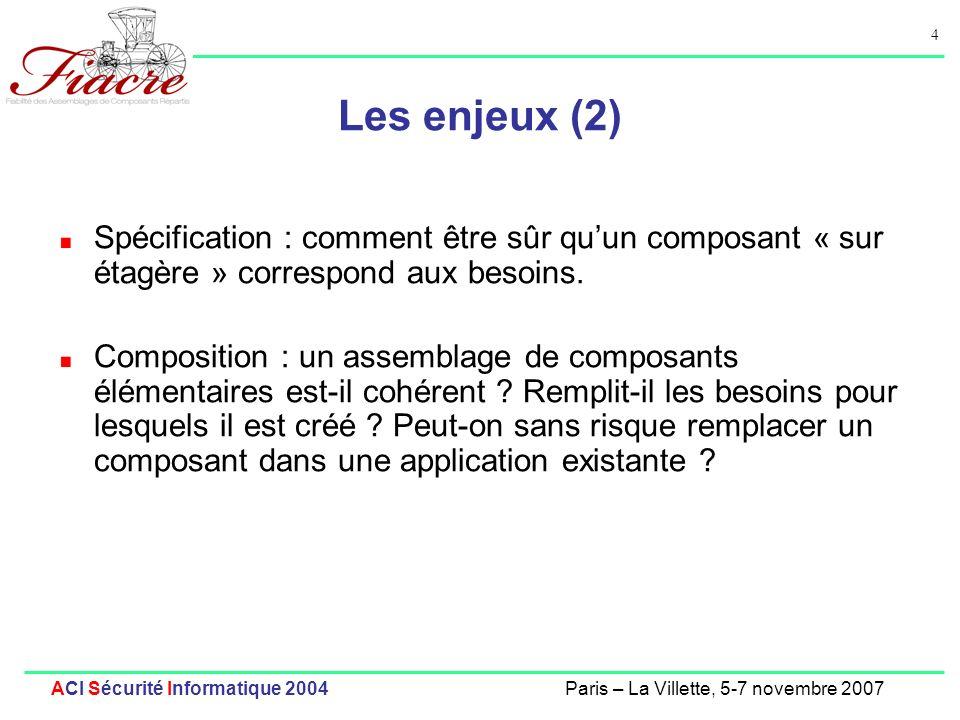 4 ACI Sécurité Informatique 2004Paris – La Villette, 5-7 novembre 2007 Les enjeux (2) Spécification : comment être sûr quun composant « sur étagère »
