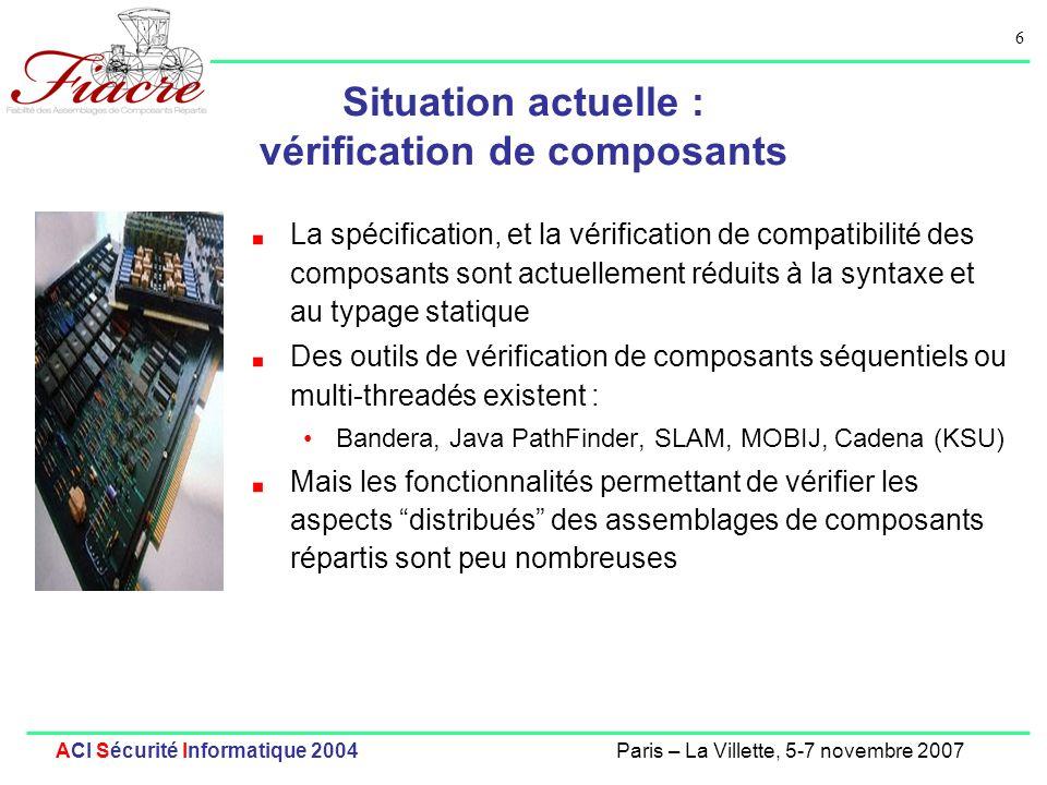 6 ACI Sécurité Informatique 2004Paris – La Villette, 5-7 novembre 2007 Situation actuelle : vérification de composants La spécification, et la vérification de compatibilité des composants sont actuellement réduits à la syntaxe et au typage statique Des outils de vérification de composants séquentiels ou multi-threadés existent : Bandera, Java PathFinder, SLAM, MOBIJ, Cadena (KSU) Mais les fonctionnalités permettant de vérifier les aspects distribués des assemblages de composants répartis sont peu nombreuses