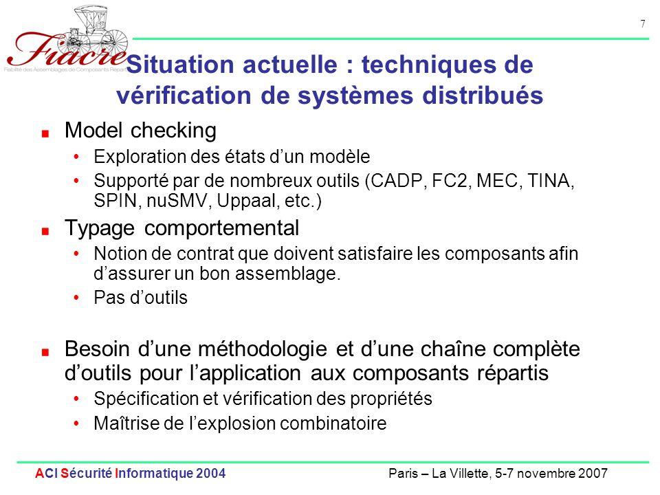 8 ACI Sécurité Informatique 2004Paris – La Villette, 5-7 novembre 2007 Une barre à franchir Spécification des composants répartis : Proposer un formalisme permettant la vérification compositionnelle: -> vérification « boite noire » des assemblages.