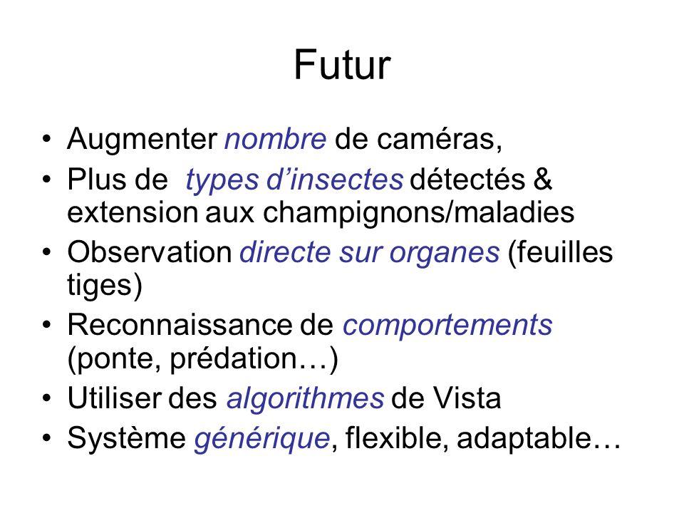 Futur Augmenter nombre de caméras, Plus de types dinsectes détectés & extension aux champignons/maladies Observation directe sur organes (feuilles tig