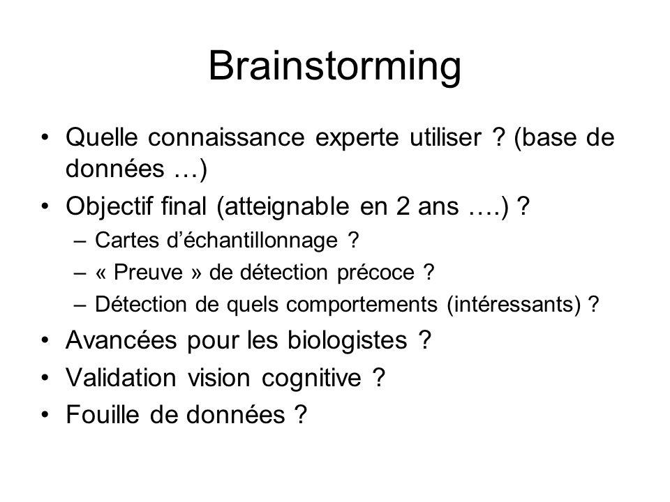 Brainstorming Quelle connaissance experte utiliser ? (base de données …) Objectif final (atteignable en 2 ans ….) ? –Cartes déchantillonnage ? –« Preu
