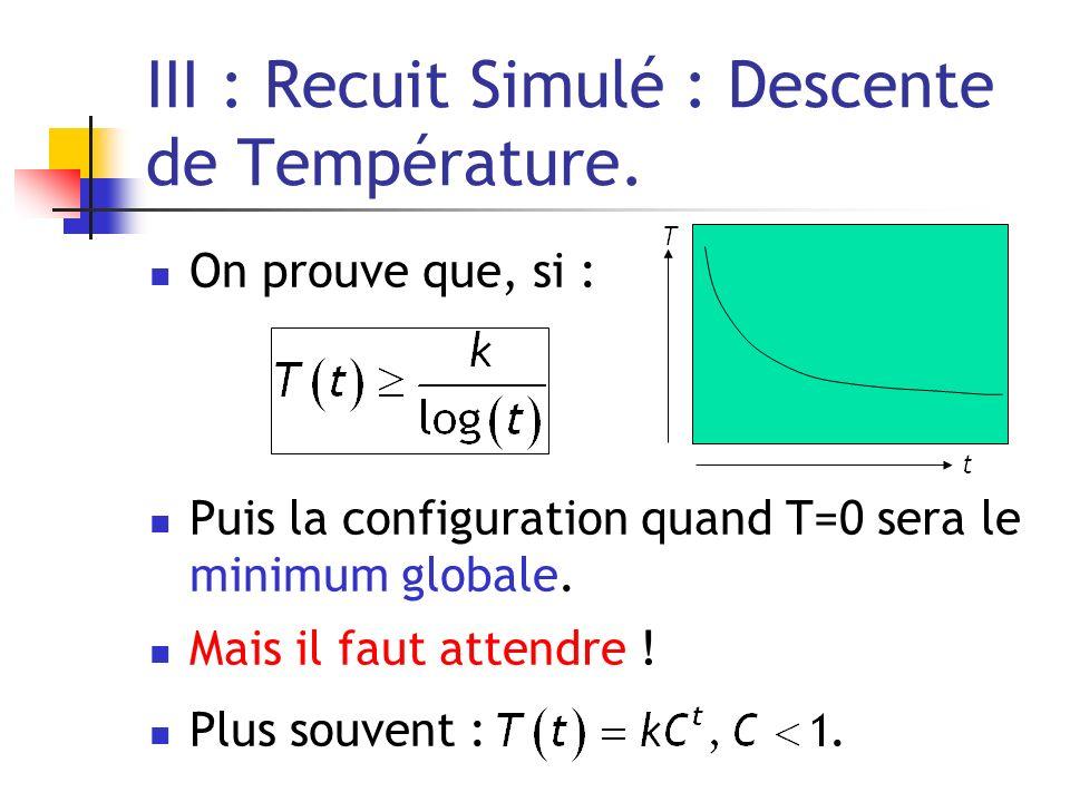 III : Recuit Simulé : Descente de Température. On prouve que, si : Puis la configuration quand T=0 sera le minimum globale. Mais il faut attendre ! Pl