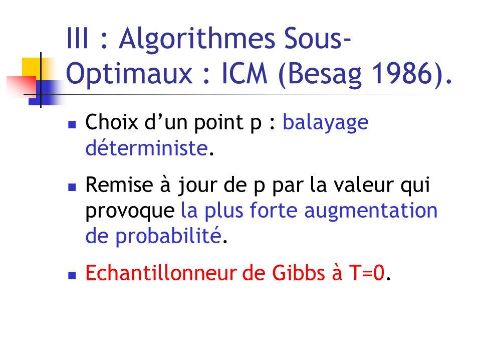 III : Algorithmes Sous- Optimaux : ICM (Besag 1986). Choix dun point p : balayage déterministe. Remise à jour de p par la valeur qui provoque la plus