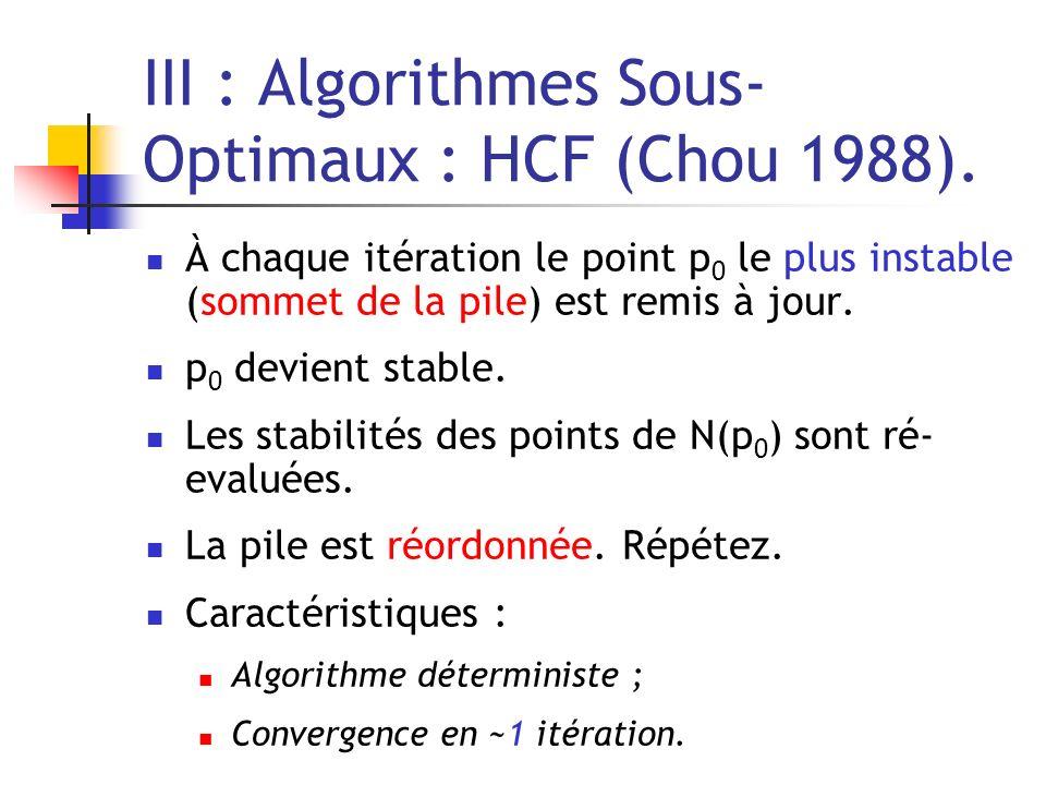 III : Algorithmes Sous- Optimaux : HCF (Chou 1988). À chaque itération le point p 0 le plus instable (sommet de la pile) est remis à jour. p 0 devient