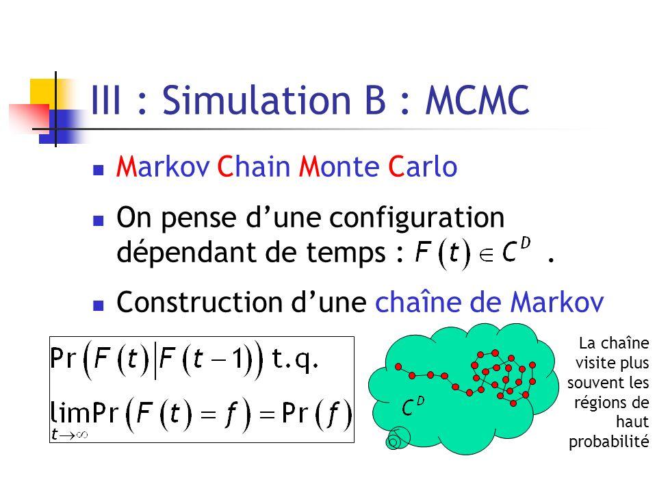 III : Simulation B : MCMC Markov Chain Monte Carlo On pense dune configuration dépendant de temps :. Construction dune chaîne de Markov La chaîne visi