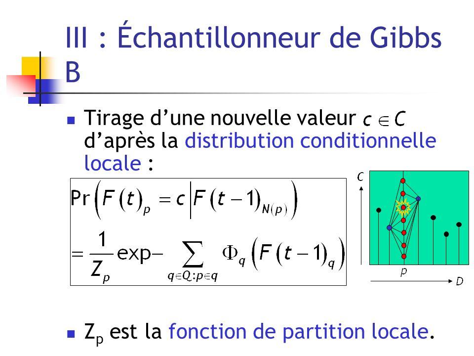 III : Échantillonneur de Gibbs B Tirage dune nouvelle valeur daprès la distribution conditionnelle locale : Z p est la fonction de partition locale.