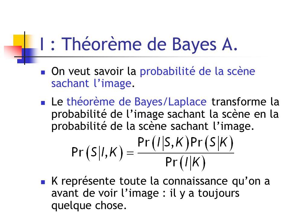 I : Théorème de Bayes A. On veut savoir la probabilité de la scène sachant limage. Le théorème de Bayes/Laplace transforme la probabilité de limage sa