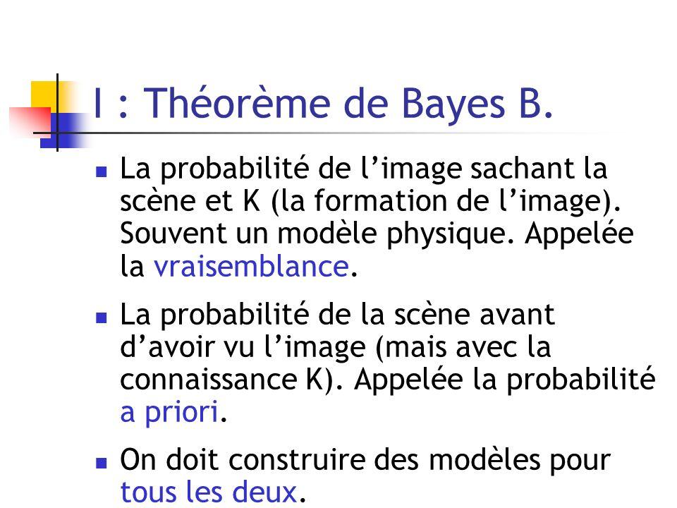 I : Théorème de Bayes B. La probabilité de limage sachant la scène et K (la formation de limage). Souvent un modèle physique. Appelée la vraisemblance