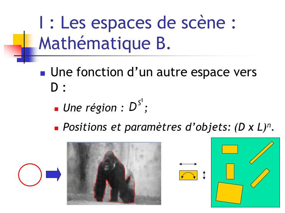 I : Les espaces de scène : Mathématique B. Une fonction dun autre espace vers D : Une région : ; Positions et paramètres dobjets: (D x L) n.