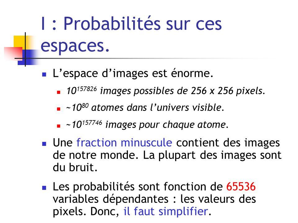 I : Probabilités sur ces espaces. Lespace dimages est énorme. 10 157826 images possibles de 256 x 256 pixels. ~10 80 atomes dans lunivers visible. ~10
