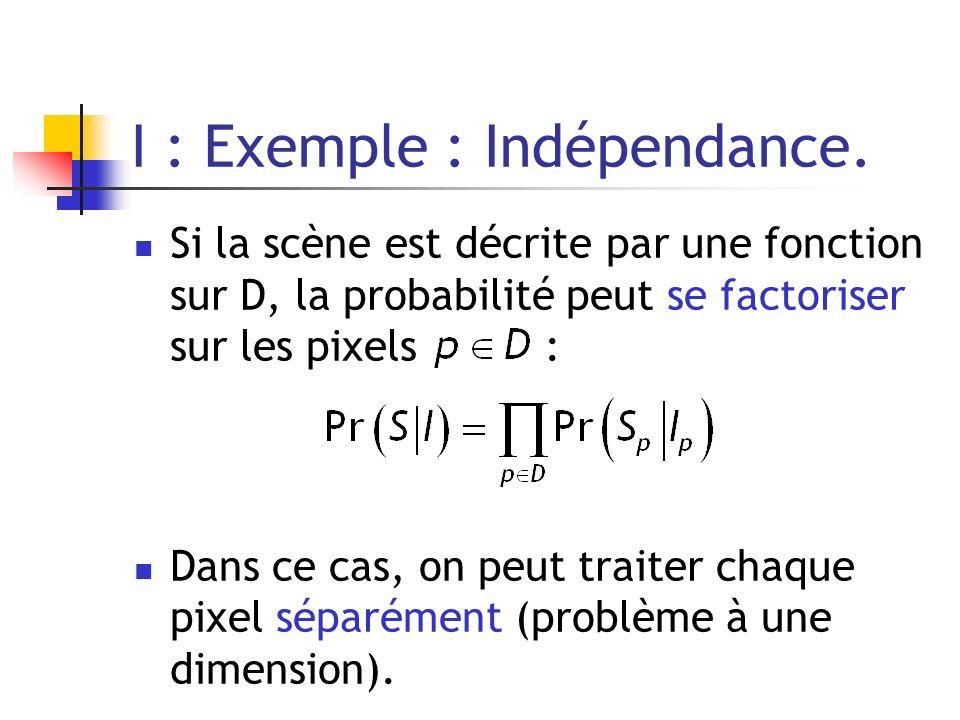 I : Exemple : Indépendance. Si la scène est décrite par une fonction sur D, la probabilité peut se factoriser sur les pixels : Dans ce cas, on peut tr