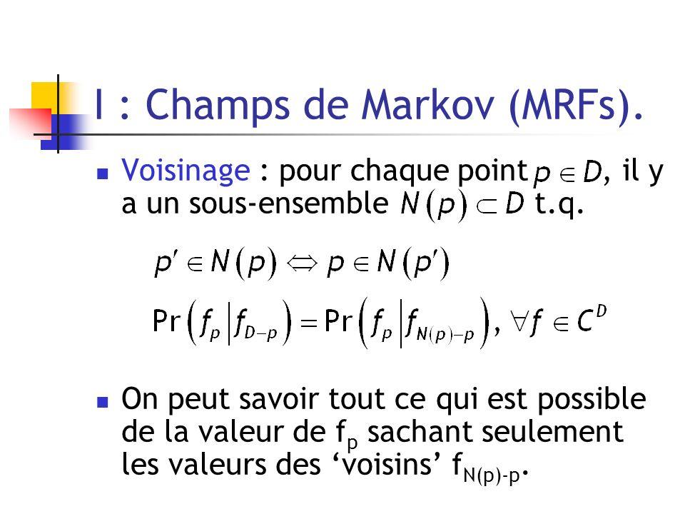 I : Champs de Markov (MRFs). Voisinage : pour chaque point, il y a un sous-ensemble t.q. On peut savoir tout ce qui est possible de la valeur de f p s
