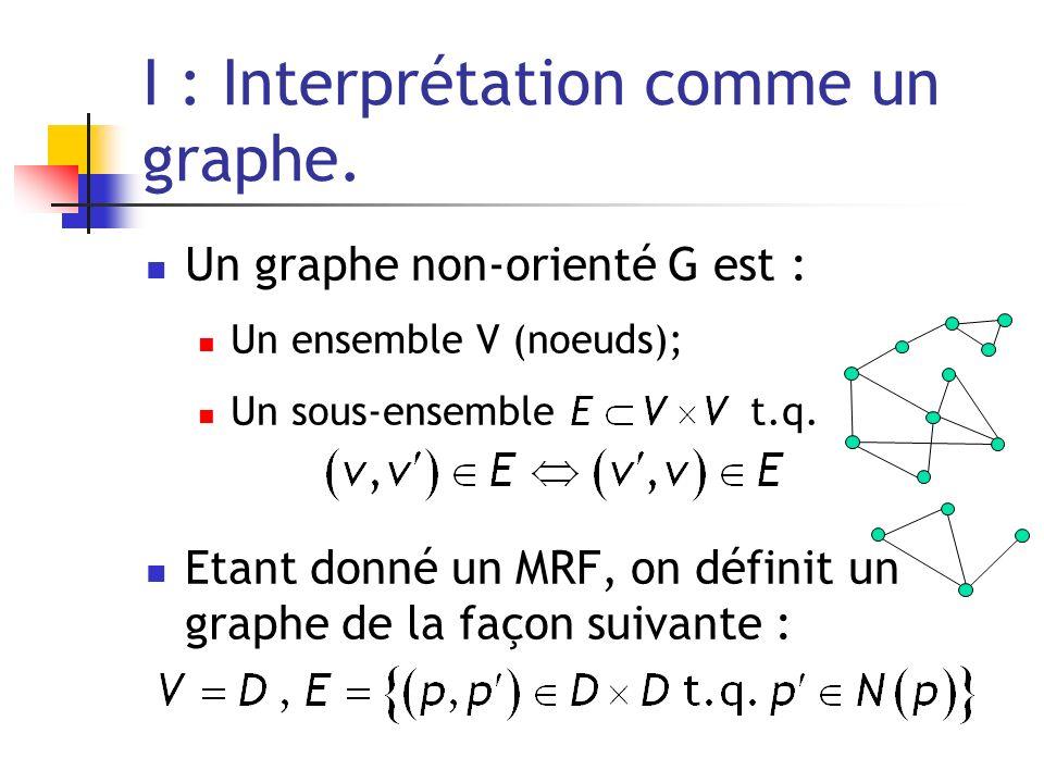I : Interprétation comme un graphe. Un graphe non-orienté G est : Un ensemble V (noeuds); Un sous-ensemble t.q. Etant donné un MRF, on définit un grap