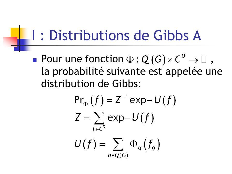 I : Distributions de Gibbs A Pour une fonction, la probabilité suivante est appelée une distribution de Gibbs: