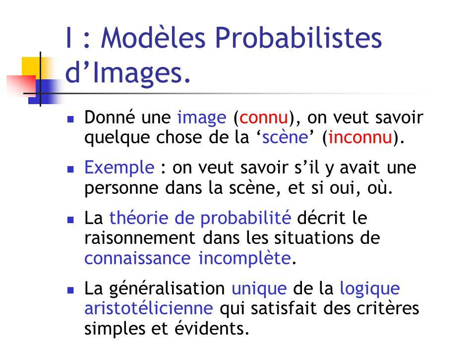 I : Modèles Probabilistes dImages. Donné une image (connu), on veut savoir quelque chose de la scène (inconnu). Exemple : on veut savoir sil y avait u