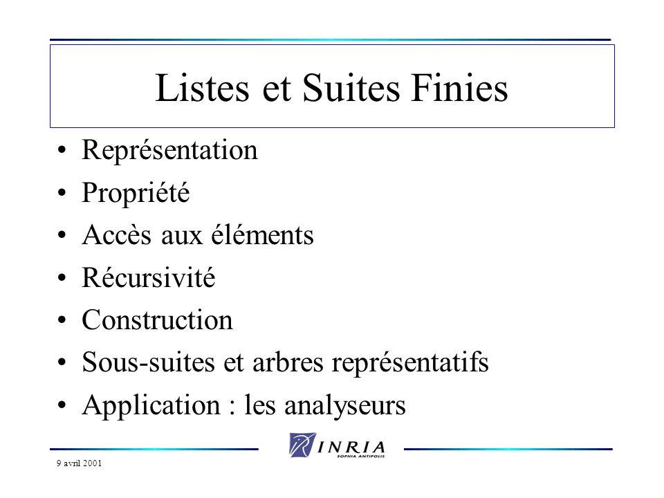 9 avril 2001 Listes et Suites Finies Représentation Propriété Accès aux éléments Récursivité Construction Sous-suites et arbres représentatifs Application : les analyseurs