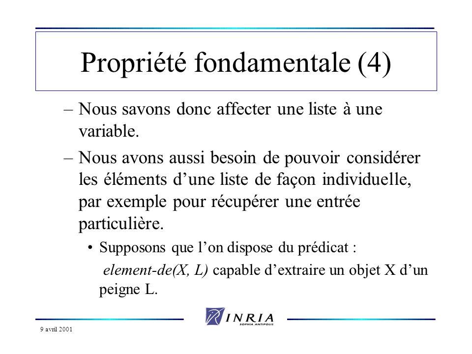 9 avril 2001 Propriété fondamentale (4) –Nous savons donc affecter une liste à une variable.
