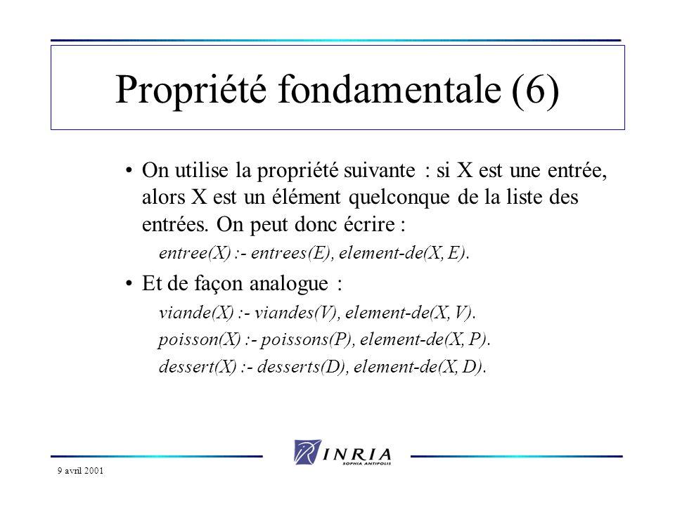 9 avril 2001 Propriété fondamentale (6) On utilise la propriété suivante : si X est une entrée, alors X est un élément quelconque de la liste des entrées.