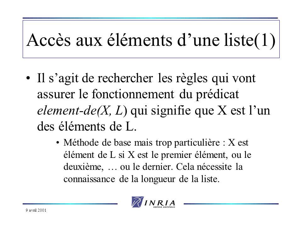 9 avril 2001 Accès aux éléments dune liste(1) Il sagit de rechercher les règles qui vont assurer le fonctionnement du prédicat element-de(X, L) qui signifie que X est lun des éléments de L.