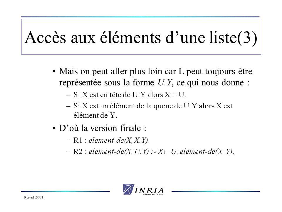 9 avril 2001 Accès aux éléments dune liste(3) Mais on peut aller plus loin car L peut toujours être représentée sous la forme U.Y, ce qui nous donne : –Si X est en tête de U.Y alors X = U.
