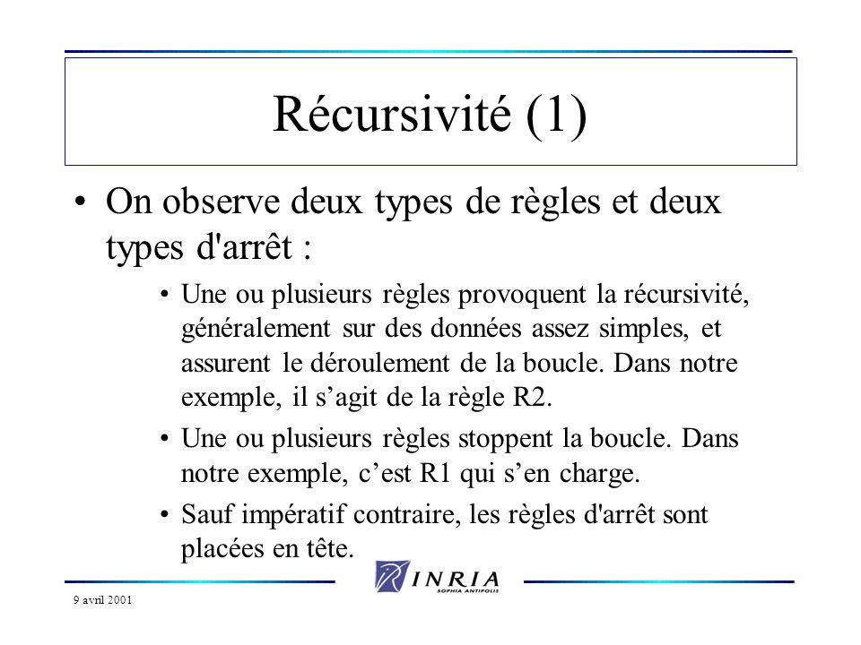 9 avril 2001 Récursivité (1) On observe deux types de règles et deux types d arrêt : Une ou plusieurs règles provoquent la récursivité, généralement sur des données assez simples, et assurent le déroulement de la boucle.