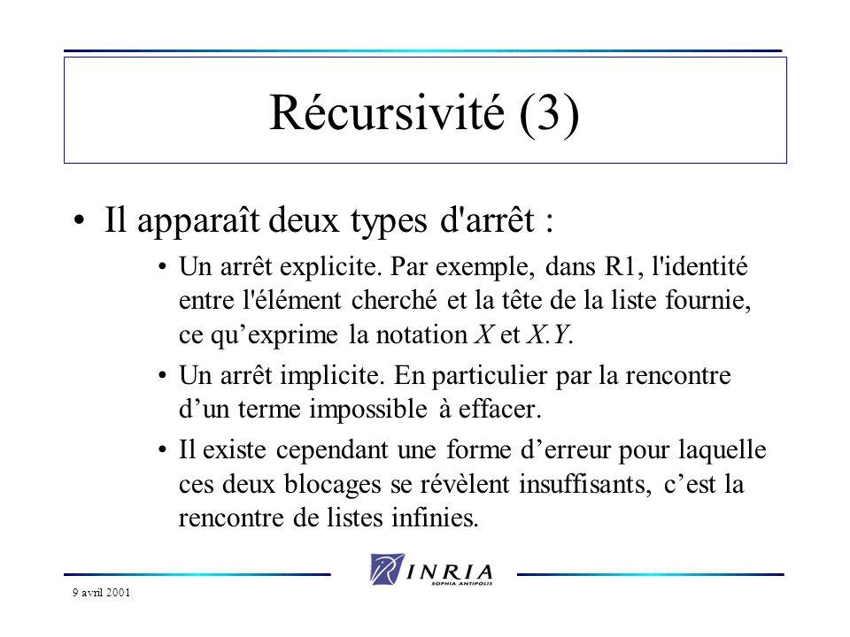 9 avril 2001 Récursivité (3) Il apparaît deux types d arrêt : Un arrêt explicite.