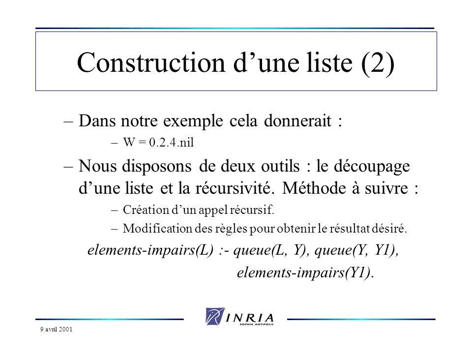 9 avril 2001 Construction dune liste (2) –Dans notre exemple cela donnerait : –W = 0.2.4.nil –Nous disposons de deux outils : le découpage dune liste et la récursivité.