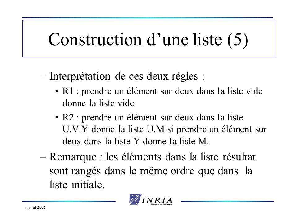 9 avril 2001 Construction dune liste (5) –Interprétation de ces deux règles : R1 : prendre un élément sur deux dans la liste vide donne la liste vide R2 : prendre un élément sur deux dans la liste U.V.Y donne la liste U.M si prendre un élément sur deux dans la liste Y donne la liste M.