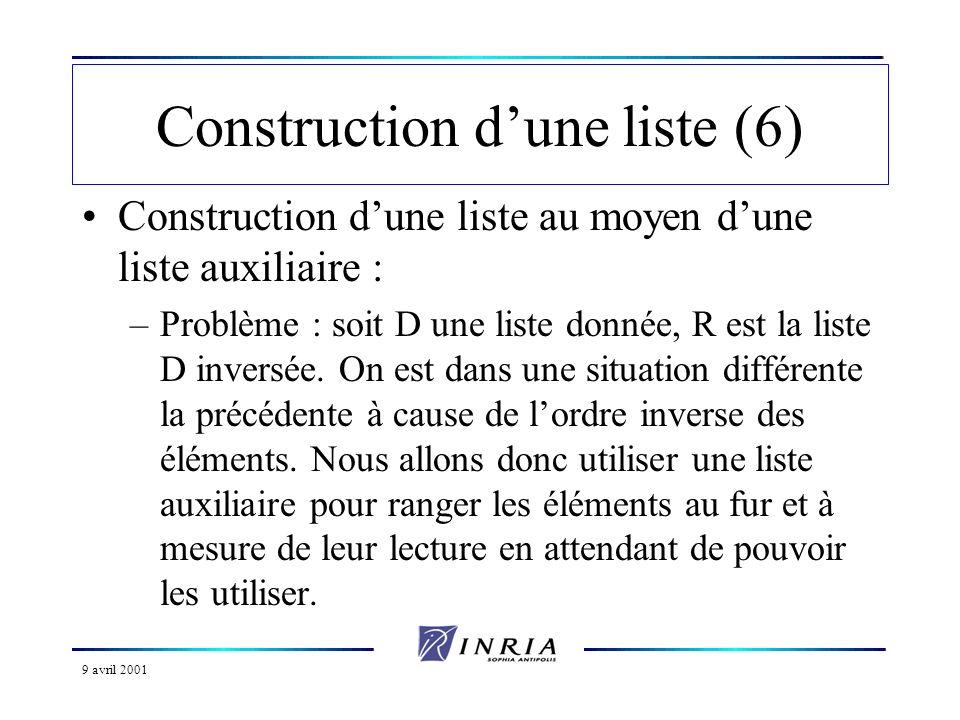 9 avril 2001 Construction dune liste (6) Construction dune liste au moyen dune liste auxiliaire : –Problème : soit D une liste donnée, R est la liste D inversée.