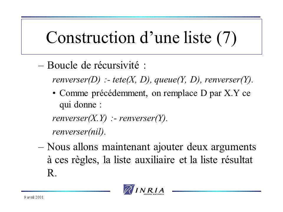 9 avril 2001 Construction dune liste (7) –Boucle de récursivité : renverser(D) :- tete(X, D), queue(Y, D), renverser(Y).