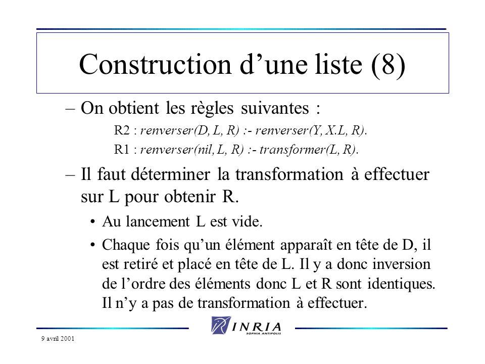 9 avril 2001 Construction dune liste (8) –On obtient les règles suivantes : R2 : renverser(D, L, R) :- renverser(Y, X.L, R).