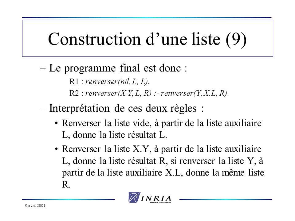 9 avril 2001 Construction dune liste (9) –Le programme final est donc : R1 : renverser(nil, L, L).
