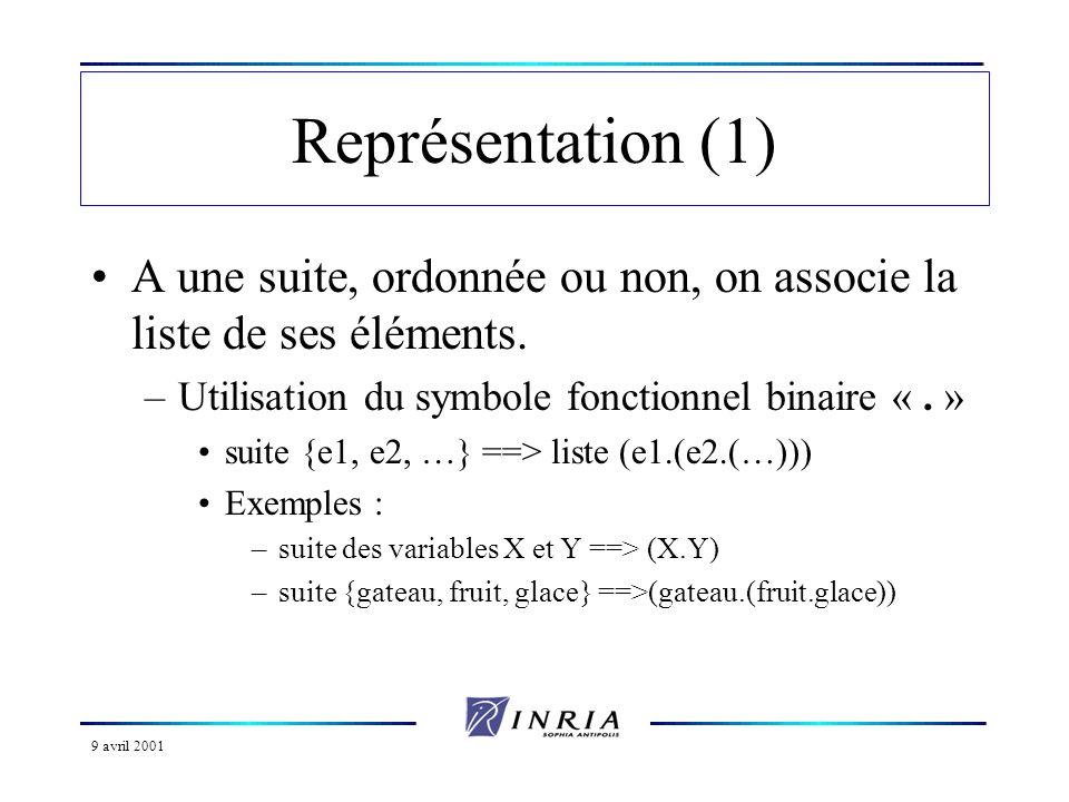 9 avril 2001 Représentation (1) A une suite, ordonnée ou non, on associe la liste de ses éléments.