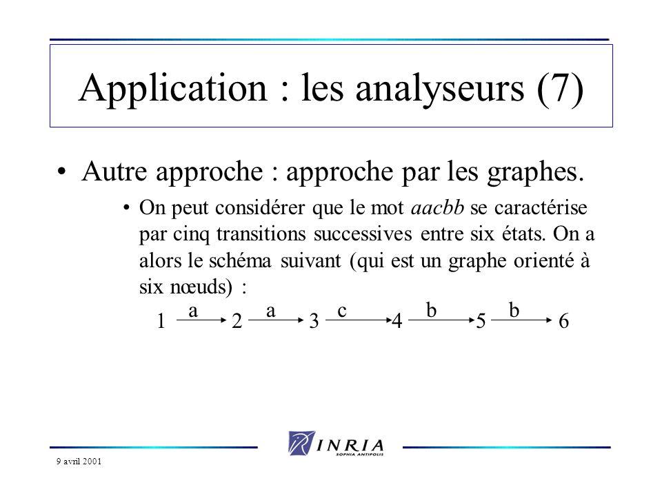 9 avril 2001 Application : les analyseurs (7) Autre approche : approche par les graphes.