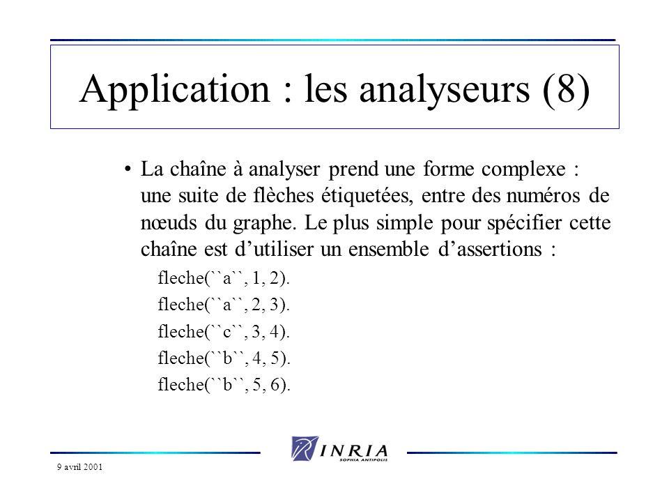9 avril 2001 Application : les analyseurs (8) La chaîne à analyser prend une forme complexe : une suite de flèches étiquetées, entre des numéros de nœuds du graphe.
