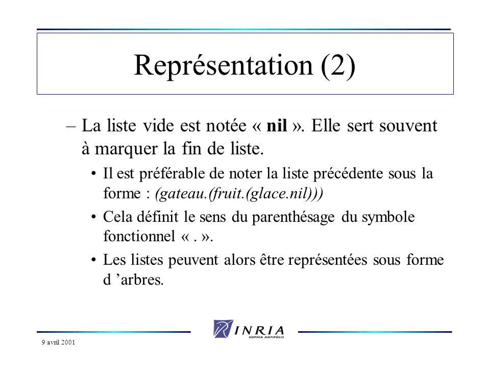 9 avril 2001 Représentation (2) –La liste vide est notée « nil ».