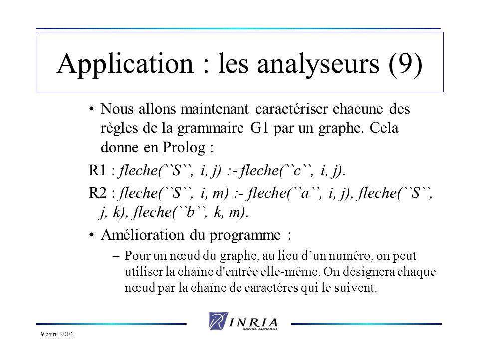 9 avril 2001 Application : les analyseurs (9) Nous allons maintenant caractériser chacune des règles de la grammaire G1 par un graphe.