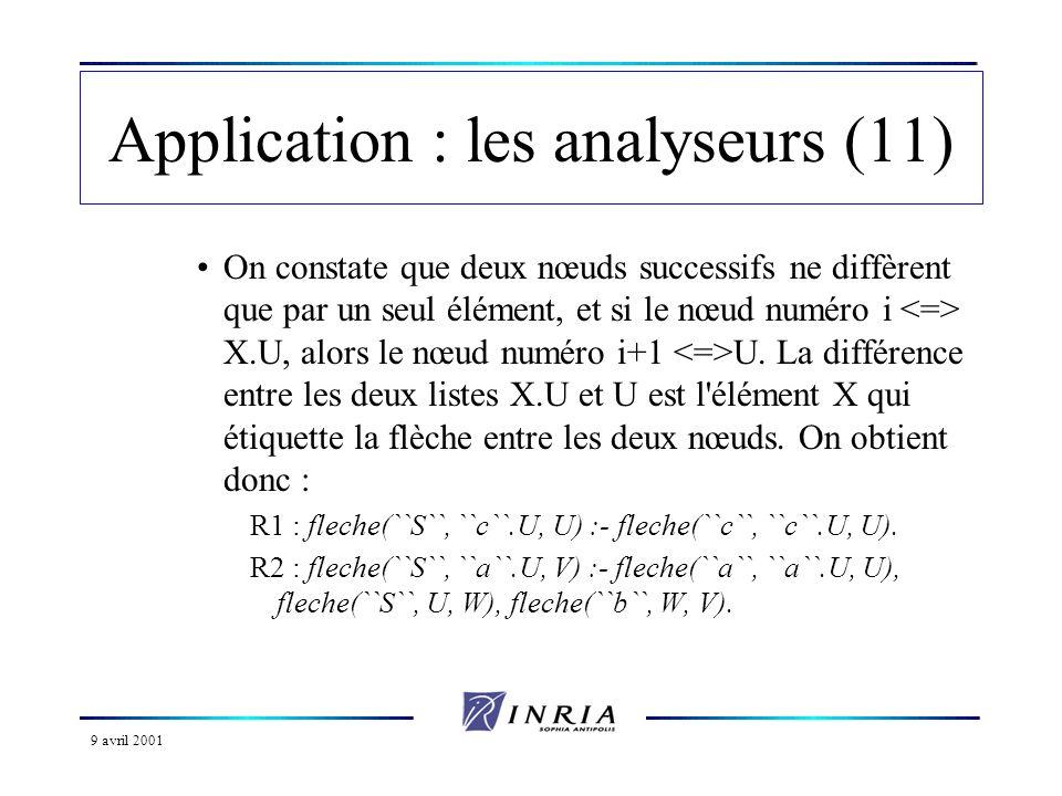9 avril 2001 Application : les analyseurs (11) On constate que deux nœuds successifs ne diffèrent que par un seul élément, et si le nœud numéro i X.U, alors le nœud numéro i+1 U.